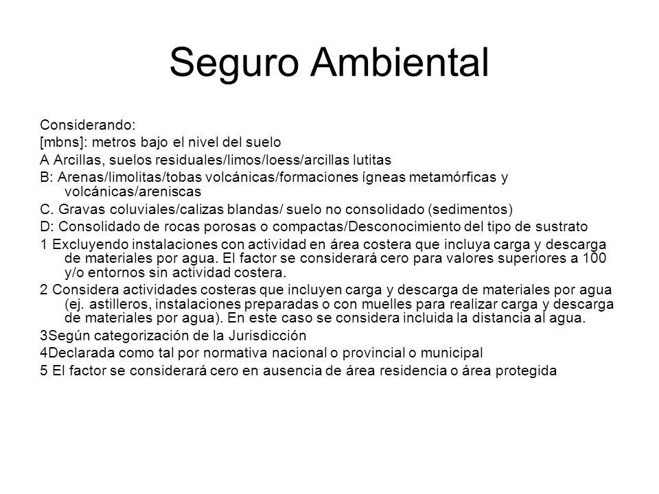 Seguro Ambiental Considerando: [mbns]: metros bajo el nivel del suelo